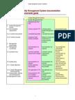 Qms Guidelines Appendix a 0