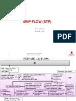 1434246581?v=1 mnp prepaid call flow