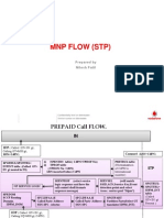 MNP CAll Flow