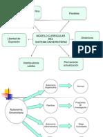 Diapositivas Sistema Universitario