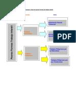 Dimensiones PFTI