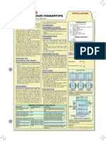 Facts at your fingertips - Distillation.pdf