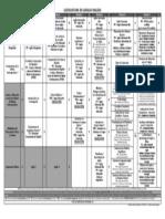 Proyección 7 periodosLIL2014actualizada
