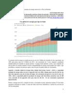 O crescimento da energia renovável e o Pico do Petróleo