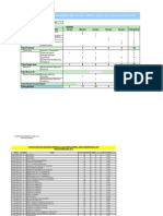 Informe Mensual de Capacitaciones