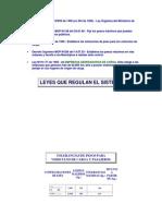 Decreto Supremo Nº850 de 1996 Peso Por Eje