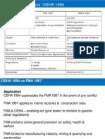 OSHA 1994 Versus FMA 1967