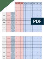 recruit  retain secondary instrumental calendar ideas - sheet1-9