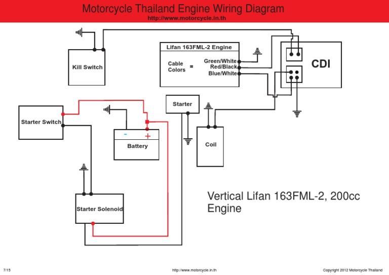 Lifan 163fmi 2 Wiring Diagram A