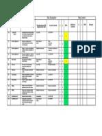 Environmental Risk Assessment Matrix