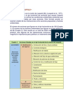 Matriz Leopold (Fundamento)