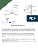 Distillation Column Basics