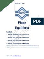 Phase Equilibria ( STPM )