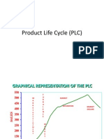 2Product Life Cycle (PLC) PPTs