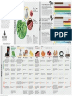 Bulletproof-Diet-Infographic.pdf