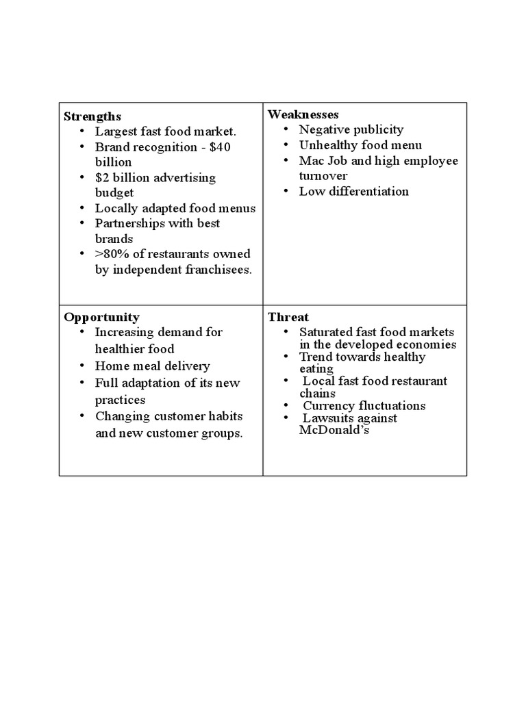 "an analysis of the business description of the fast foods industry assessment Pest analysis identifies external factors which influence a business  trends  affect the food industry fast food restaurants are adding ""healthier options"" on  their menus as public health policies are pushing for foods with."