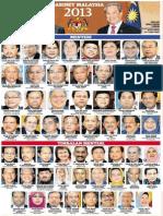 Carta  Malaysia 2013