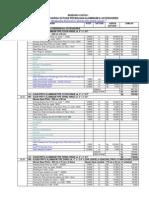 Analisa Harga Satuan Pekerjaan Aluminium Ex. Alexindo