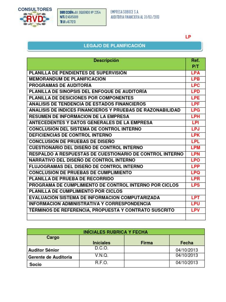 Vistoso Resumen De Resumen De Cuentas Por Pagar Foto - Ejemplo De ...