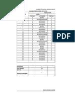 Base de Datos c.t.p.t