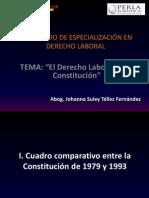 Diplomado de Especialización en Derecho Laboral