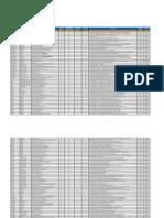 Listado Proveedores de Salud 15 Enero 2014. Seguros Mercantil