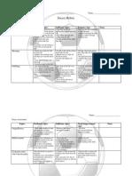 assessment rubric soccer