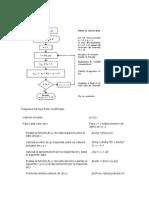 Diagrama de Flujo Euler