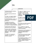 DIAGNOSTICO PEDAGÓGICO.docx