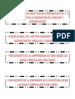 progresiondeobjetivosdeaprendizajeyvisionglobaldelaasignaturalenguajeycomunicacion-130821183610-phpapp02