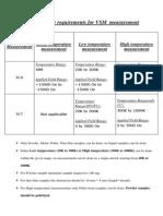 VSM IIT Madras- Sample Requirements