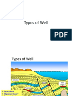 Types of Well