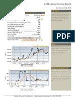 2014 ILHM Luxury Housing Report