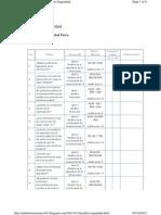checklist-seguridad.pdf
