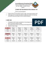 Cadangan Intervensi Bagi Murid Yang Tidak Menguasai Pada Saringan 1 2014