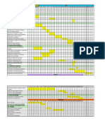 Gantt Chart for Feasibility