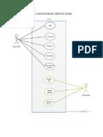 UML Diagrams for Digital Diary