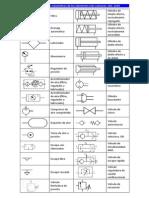 TablaISO1219.pdf
