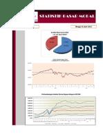 Statistik Pasar Modal, Sumber OJK