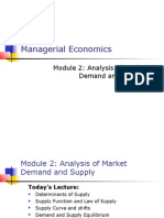 Managerial Economics- Supply