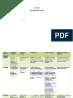 Andamio_enfoques_pedagogicos