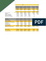Análise Dinâmica Do Capital de Giro - Setor de Papel e Celulose BM&FBOVESPA