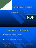 Sistema de Distribucion y Culata