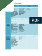 Diagnóstico Diferencial Del Síndrome de Gardner