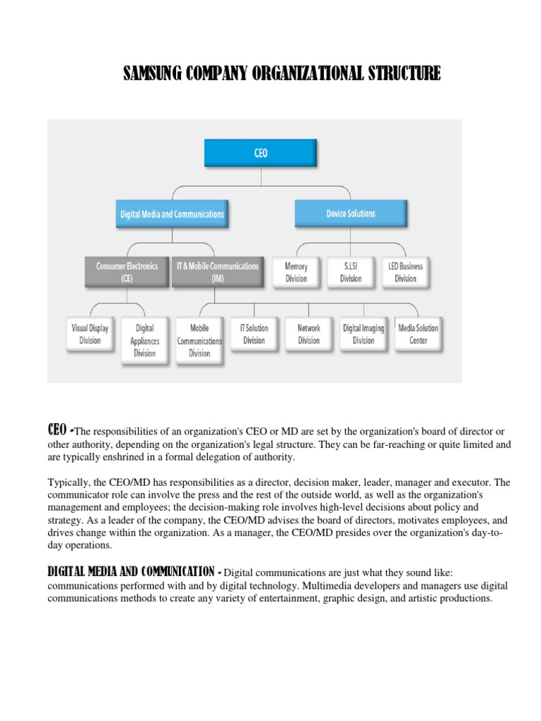 samsung organizational strategy Business level strategy samsung from business-level strategies, a competitive advantage of a business can be created over its rivals differentiation vs cost leadership the company has an experience of pursuing both, cost leadership as well as product differentiation strategies during its lifetime.