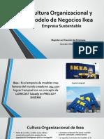 Modelo de Negocios Ikea