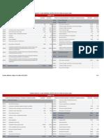 Estado Financiero Anual 2012