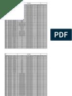 IO List Document Engineering