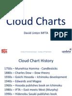 STA Cloud Charts9703