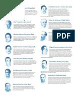 Presidentes de Guatemala 1932-2016